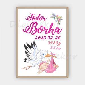 kislány babaszoba dekoráció