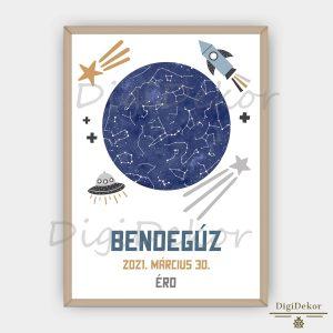 Űrhajós csillagtérkép poszter fiúknak