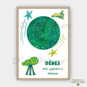 Távcsöves-űrhajós csillagtérkép fiúknak