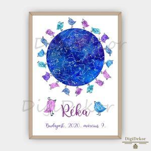 Kék-lila madárkás, személyre szabott csillagtérkép